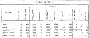 1860AgNJCensus
